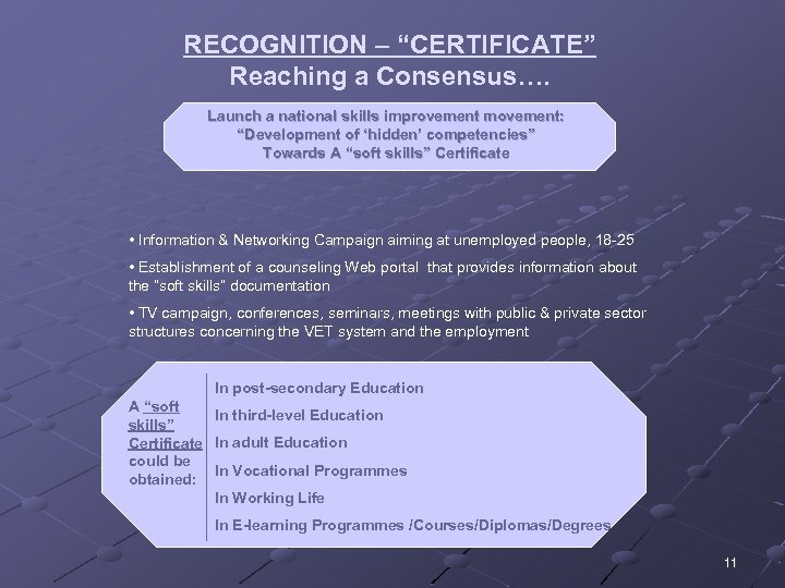 """RECOGNITION – """"CERTIFICATE"""" Reaching a Consensus…. Launch a national skills improvement movement: """"Development of"""