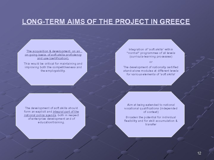 LONG-TERM AIMS OF THE PROJECT IN GREECE The acquisition & development, on an on-going