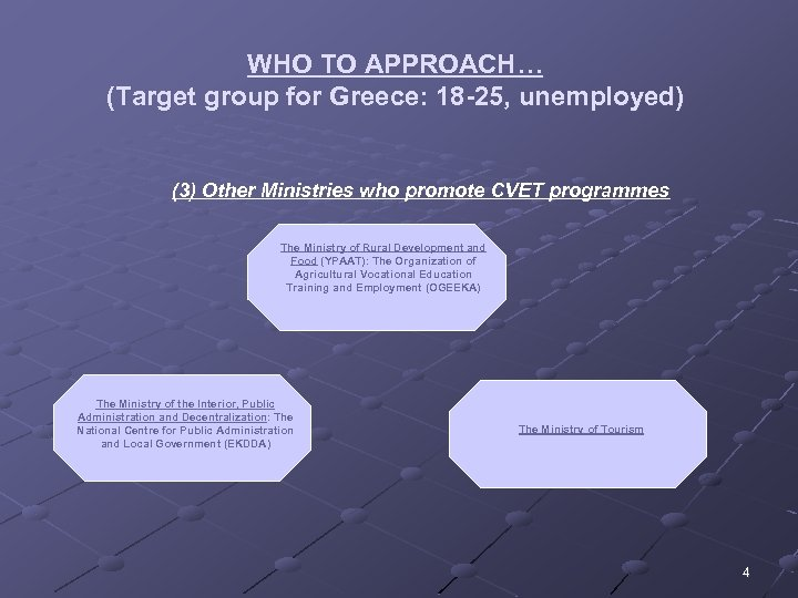 WHO TO APPROACH… (Target group for Greece: 18 -25, unemployed) (3) Other Ministries who