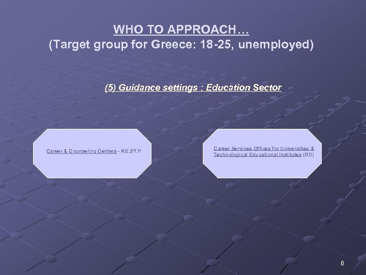 WHO TO APPROACH… (Target group for Greece: 18 -25, unemployed) (5) Guidance settings :