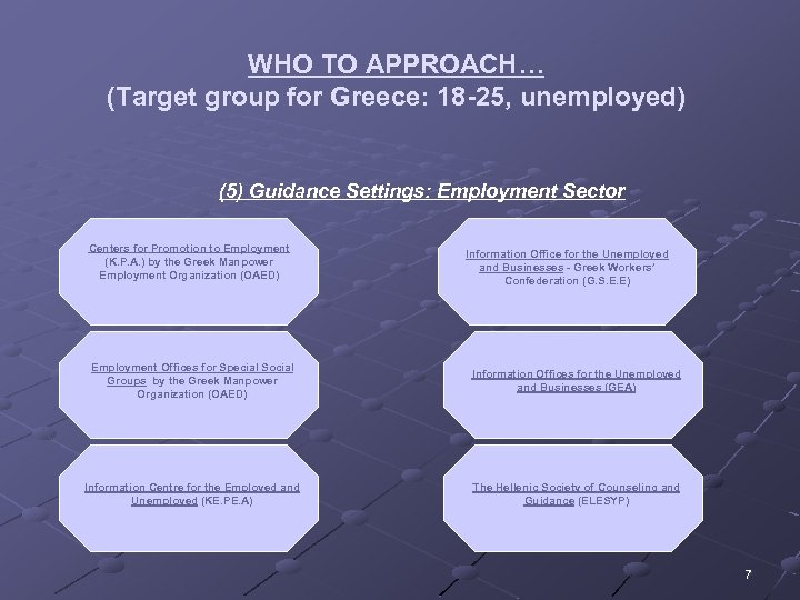 WHO TO APPROACH… (Target group for Greece: 18 -25, unemployed) (5) Guidance Settings: Employment