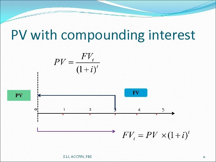 PV with compounding interest FV PV 0 1 2 S. LI, ACCFIN, PBS 3