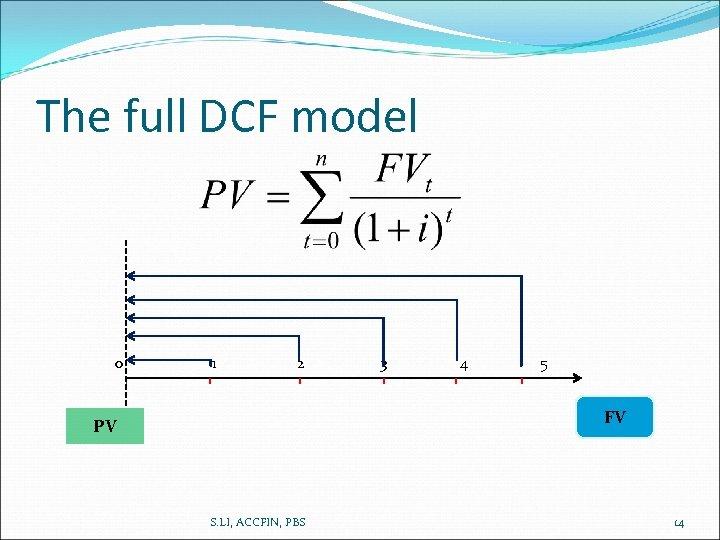 The full DCF model 0 1 2 3 4 5 FV PV S. LI,