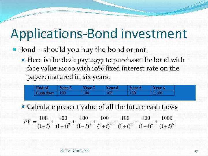 Applications-Bond investment Bond – should you buy the bond or not Here is the