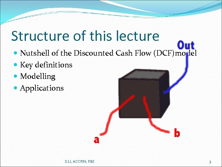 Structure of this lecture Nutshell of the Discounted Cash Flow (DCF)model Key definitions Modelling