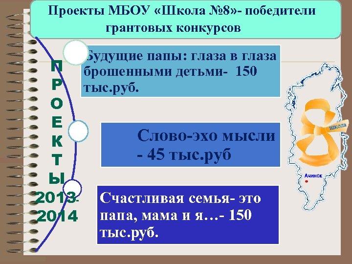 Проекты МБОУ «Школа № 8» - победители грантовых конкурсов П Р О Е К