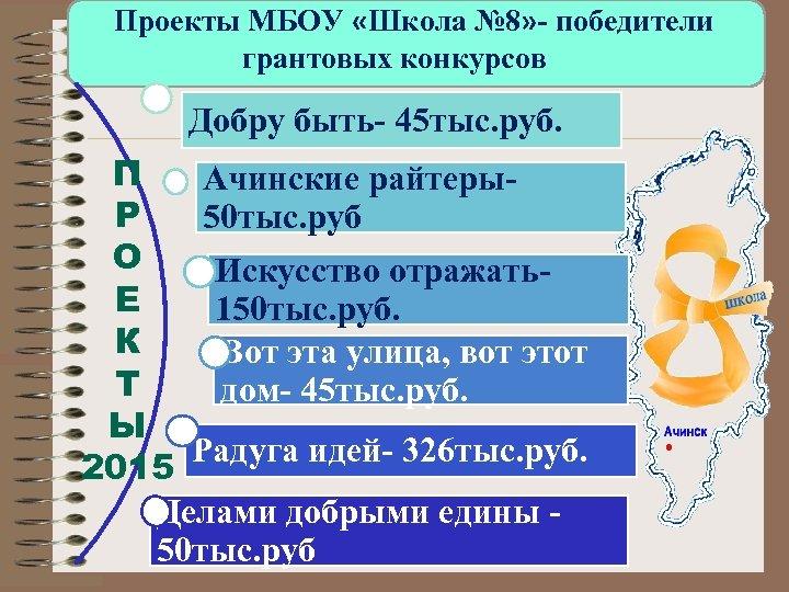 Проекты МБОУ «Школа № 8» - победители грантовых конкурсов Добру быть- 45 тыс. руб.
