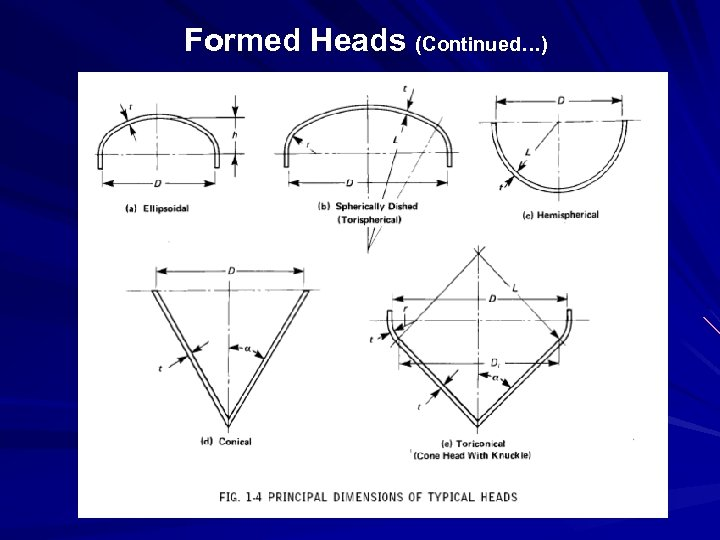 Formed Heads (Continued…)