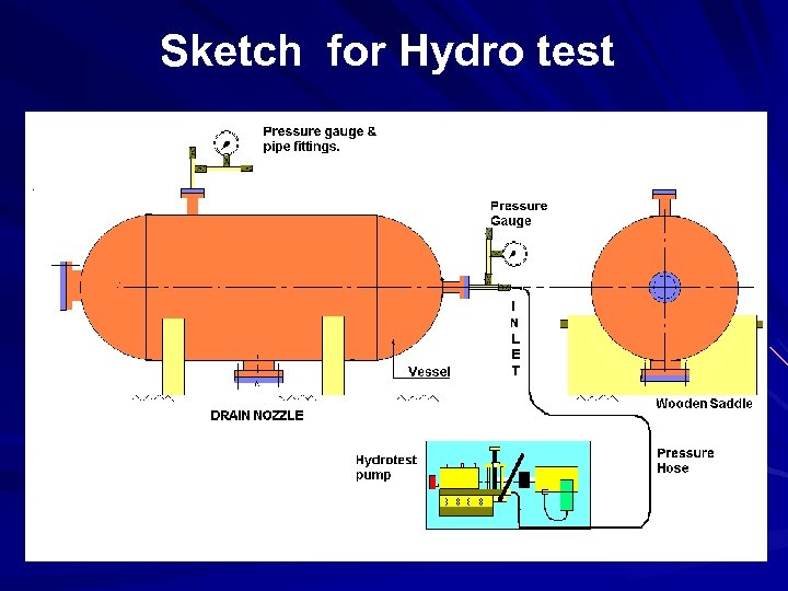 Sketch for Hydro test