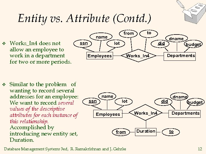 Entity vs. Attribute (Contd. ) from name v v Works_In 4 does not allow