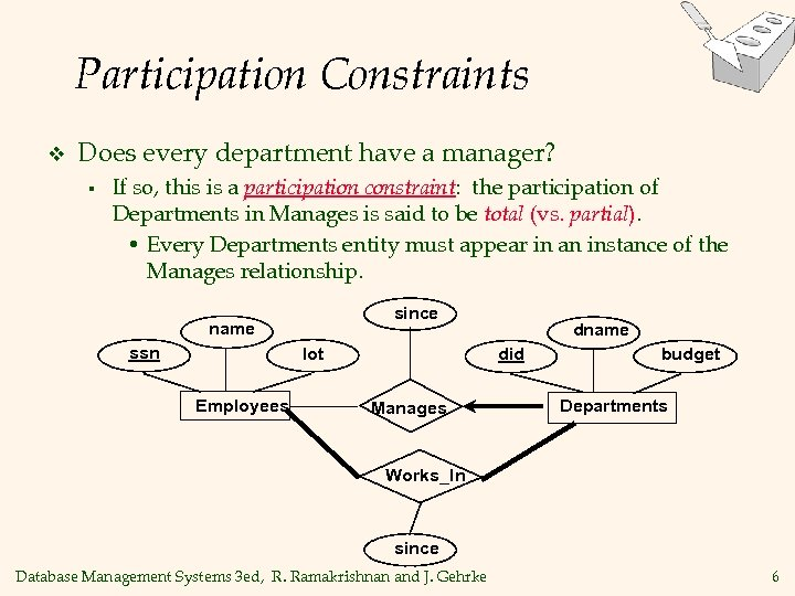 Participation Constraints v Does every department have a manager? § If so, this is