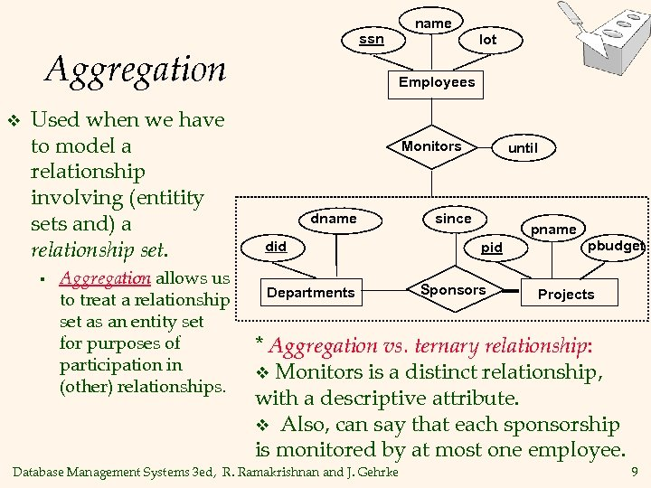 name ssn Aggregation v Used when we have to model a relationship involving (entitity