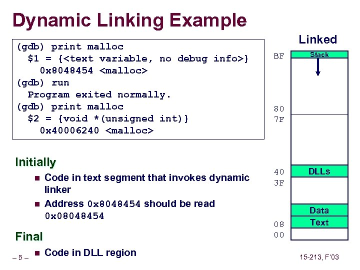 Dynamic Linking Example (gdb) print malloc $1 = {<text variable, no debug info>} 0