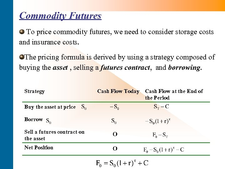 Commodity Futures To price commodity futures, we need to consider storage costs and insurance