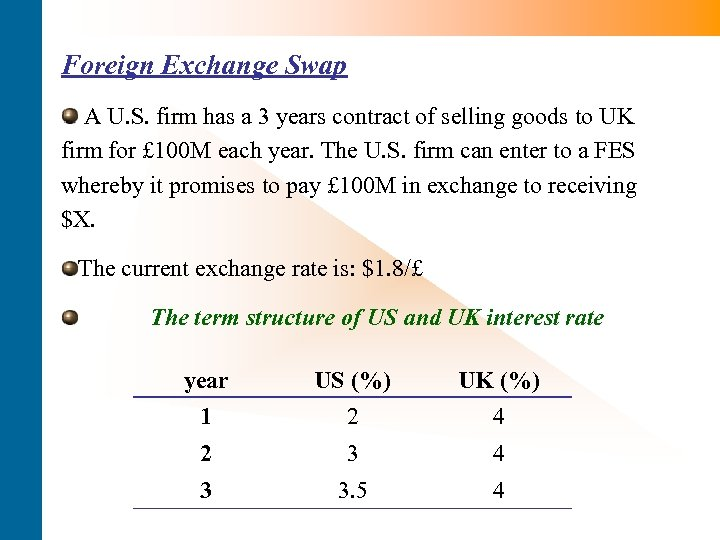 Foreign Exchange Swap A U. S. firm has a 3 years contract of selling