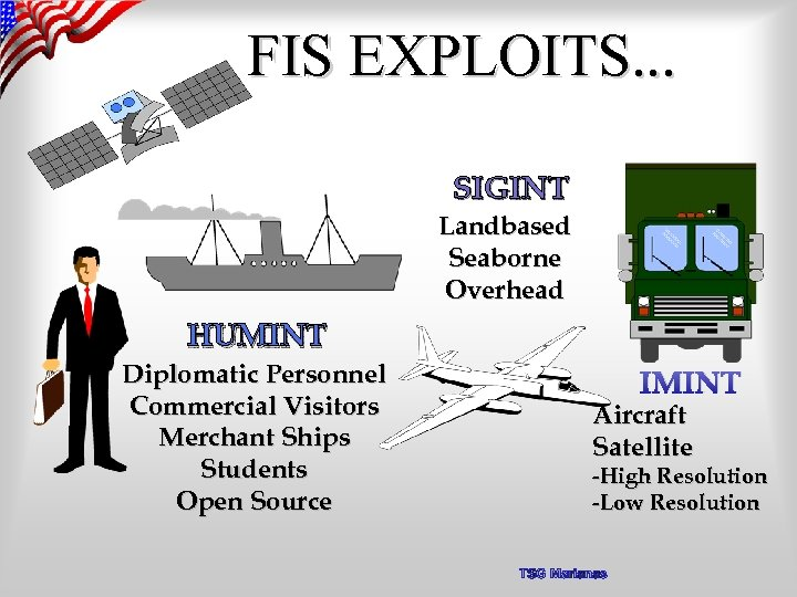 FIS EXPLOITS. . . SIGINT Landbased Seaborne Overhead HUMINT Diplomatic Personnel Commercial Visitors Merchant