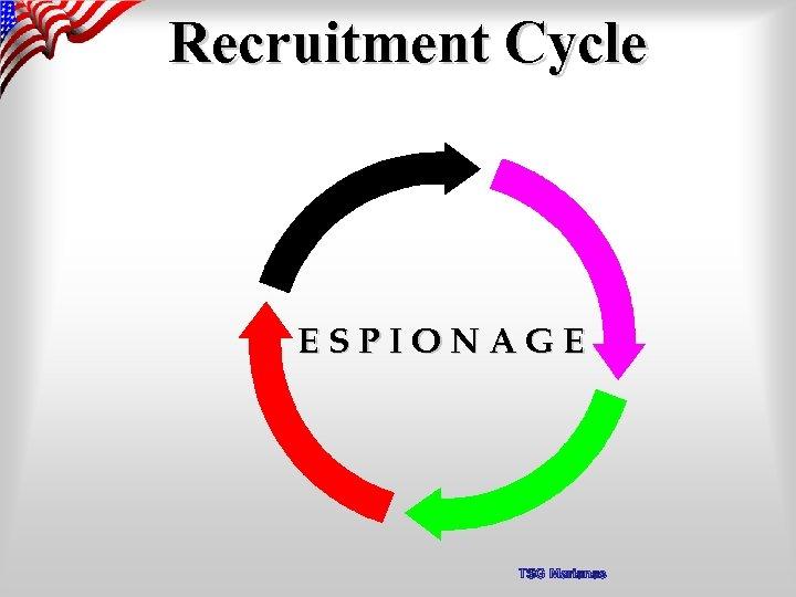 Recruitment Cycle ESPIONAGE TSG Marianas