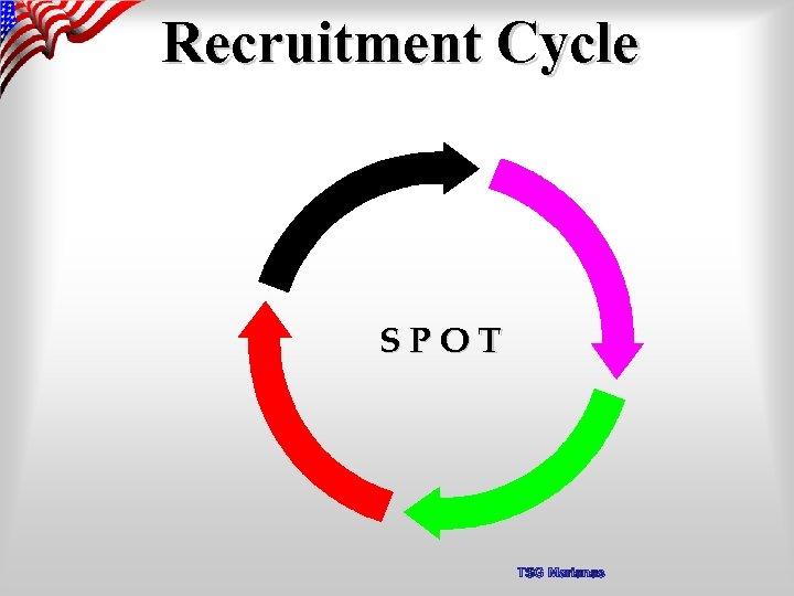 Recruitment Cycle SPOT TSG Marianas