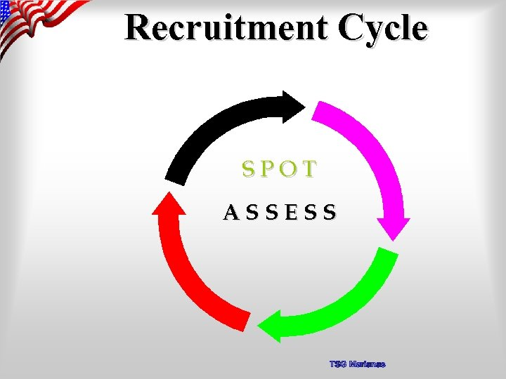 Recruitment Cycle SPOT ASSESS TSG Marianas