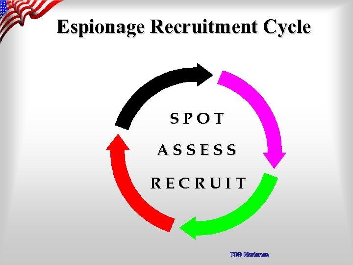 Espionage Recruitment Cycle SPOT ASSESS RECRUIT TSG Marianas
