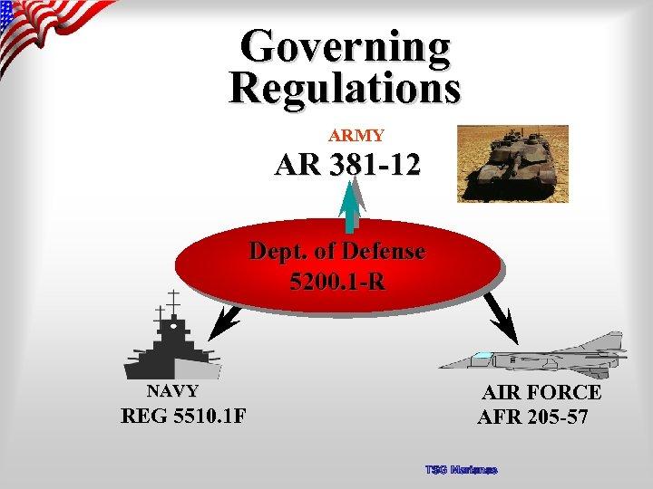 Governing Regulations ARMY AR 381 -12 Dept. of Defense 5200. 1 -R NAVY REG