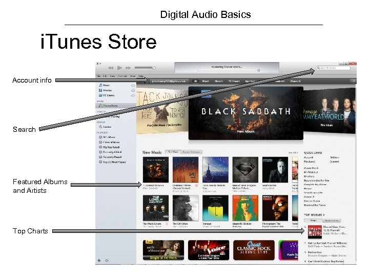 Digital Audio Basics i. Tunes Store Account info Search Featured Albums and Artists Top