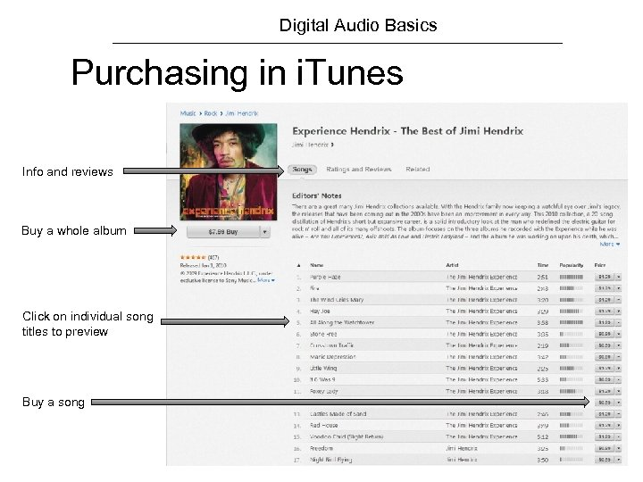 Digital Audio Basics Purchasing in i. Tunes Info and reviews Buy a whole album