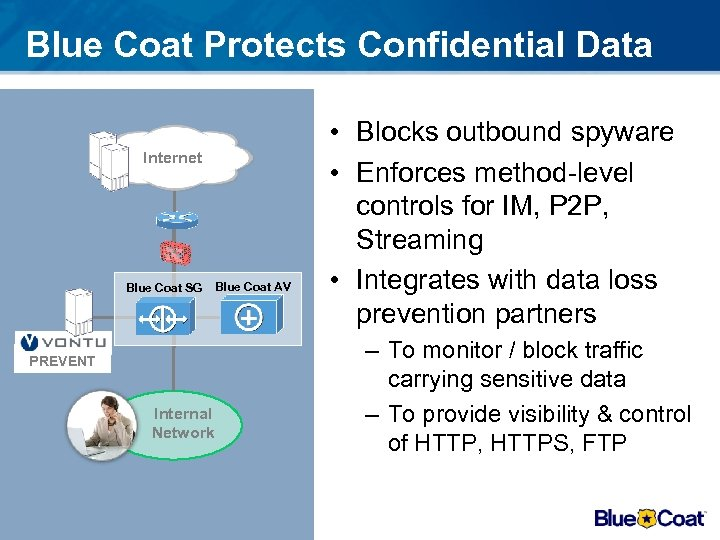 Blue Coat Protects Confidential Data Internet Blue Coat SG PREVENT Internal Network Blue Coat