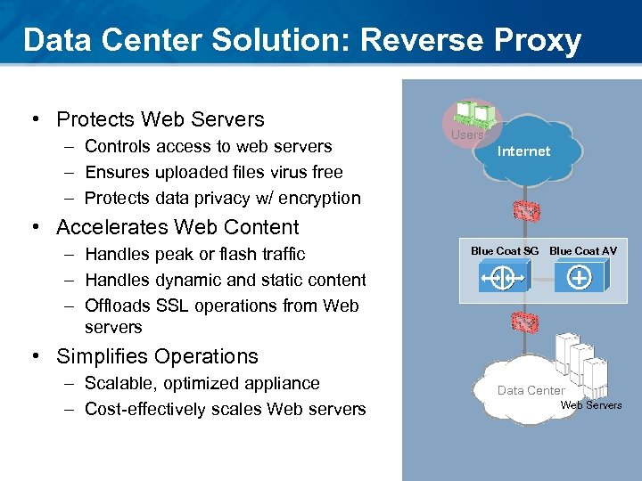 Data Center Solution: Reverse Proxy • Protects Web Servers – Controls access to web