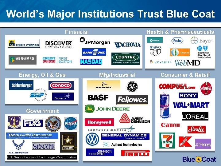 World's Major Institutions Trust Blue Coat Financial Energy, Oil & Gas Government Health &