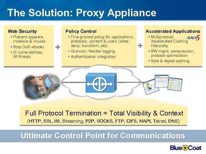 The Solution: Proxy Appliance Web Security • Prevent spyware, malware & viruses • Stop