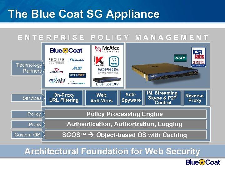 The Blue Coat SG Appliance ENTERPRISE POLICY MANAGEMENT Technology Partners Blue Coat AV Services