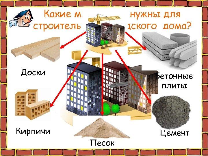 Какие материалы нужны для строительства городского дома? Доски Бетонные плиты Кирпичи Цемент Песок