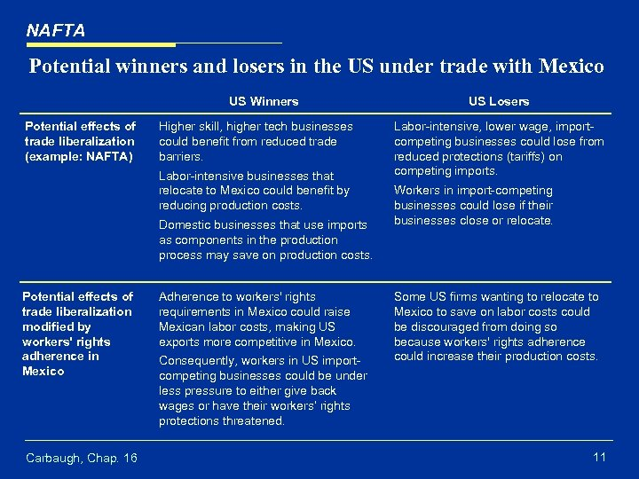 NAFTA Potential winners and losers in the US under trade with Mexico US Winners