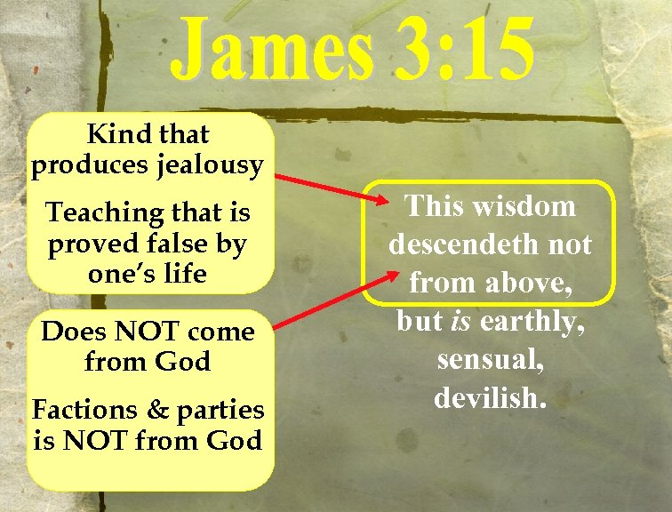 Kind that produces jealousy Teaching that is proved false by one's life Does NOT