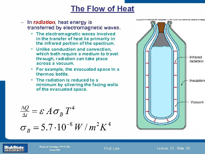 The Flow of Heat – In radiation, heat energy is transferred by electromagnetic waves.