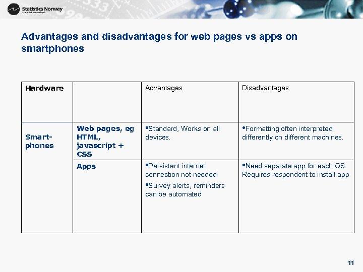 Advantages and disadvantages for web pages vs apps on smartphones Hardware Smartphones Advantages Disadvantages