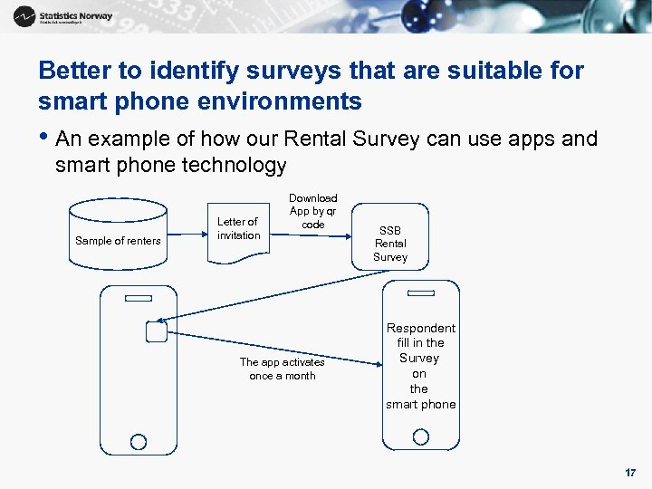 Better to identify surveys that are suitable for smart phone environments • An example