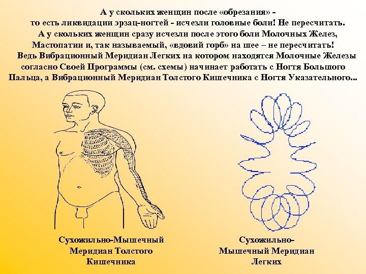 А у скольких женщин после «обрезания» то есть ликвидации эрзац-ногтей - исчезли головные боли!