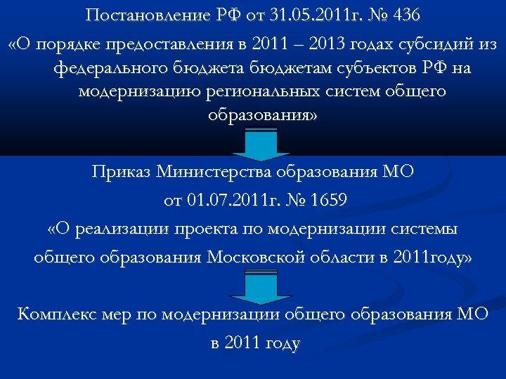Постановление РФ от 31. 05. 2011 г. № 436 «О порядке предоставления в 2011
