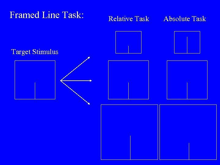 Framed Line Task: Target Stimulus Relative Task Absolute Task