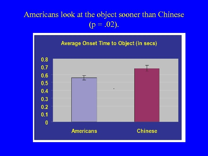 Americans look at the object sooner than Chinese (p =. 02).