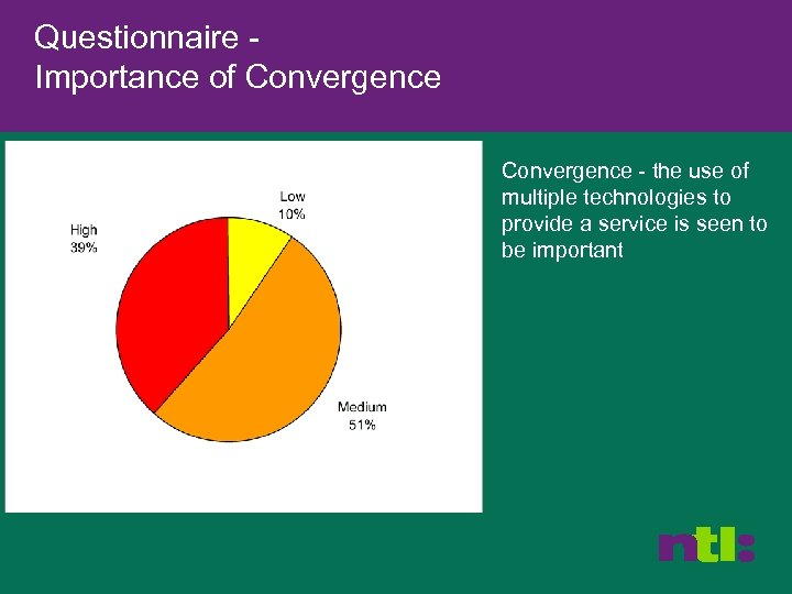 Questionnaire Importance of Convergence - the use of multiple technologies to provide a service