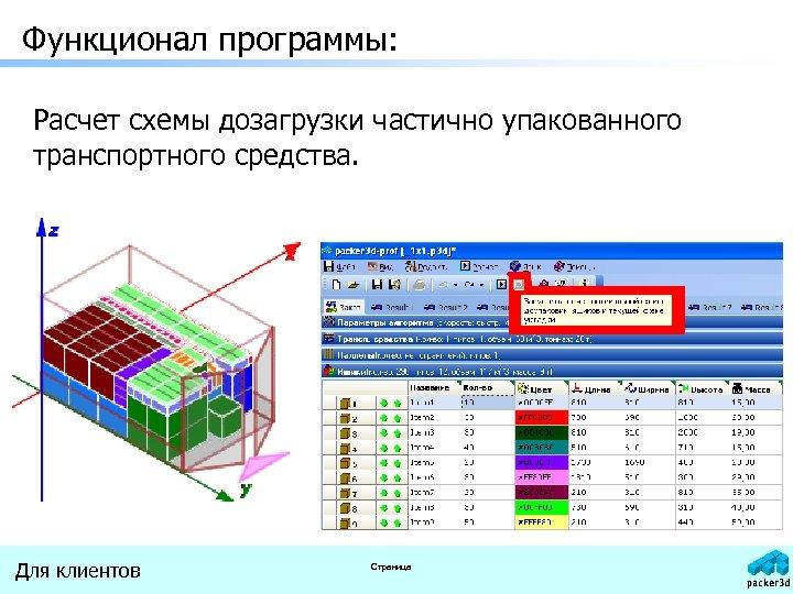 Функционал программы: Расчет схемы дозагрузки частично упакованного транспортного средства. Для клиентов Страница