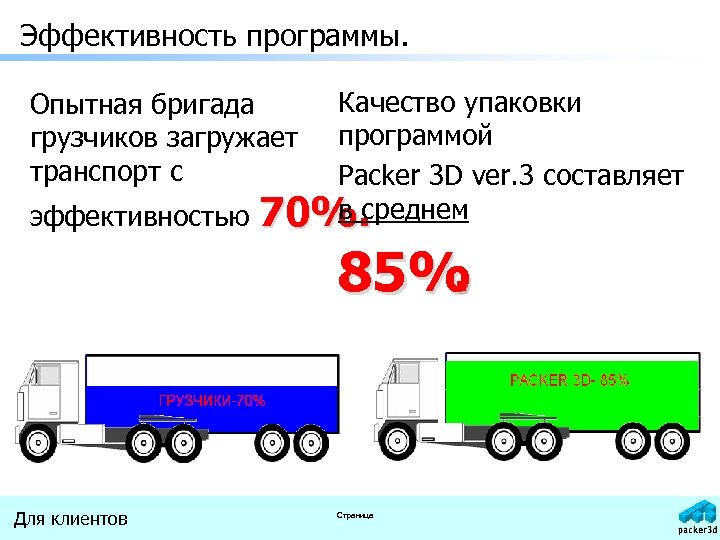 Эффективность программы. Качество упаковки программой Packer 3 D ver. 3 составляет в cреднем эффективностью
