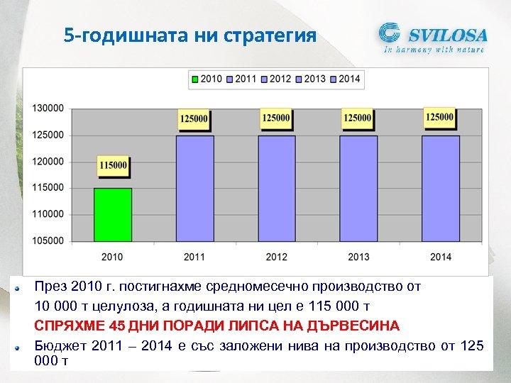 5 -годишната ни стратегия През 2010 г. постигнахме средномесечно производство от 10 000 т