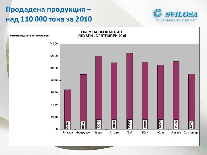 Продадена продукция – над 110 000 тона за 2010 ОБЕМ НА ПРОДАЖБИТЕ ЯНУАРИ -