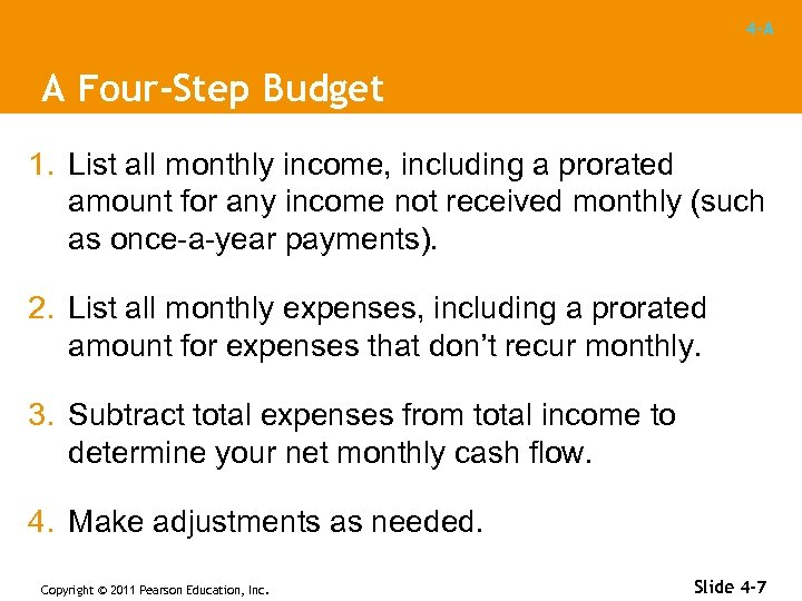 4 -A A Four-Step Budget 1. List all monthly income, including a prorated amount