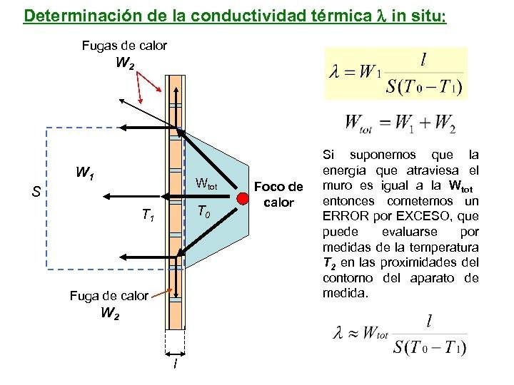 Determinación de la conductividad térmica l in situ: Fugas de calor W 2 W