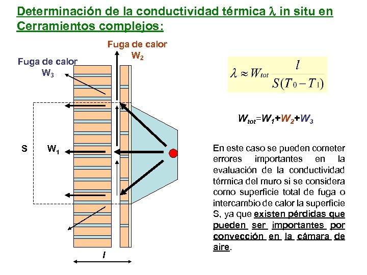 Determinación de la conductividad térmica l in situ en Cerramientos complejos: Fuga de calor